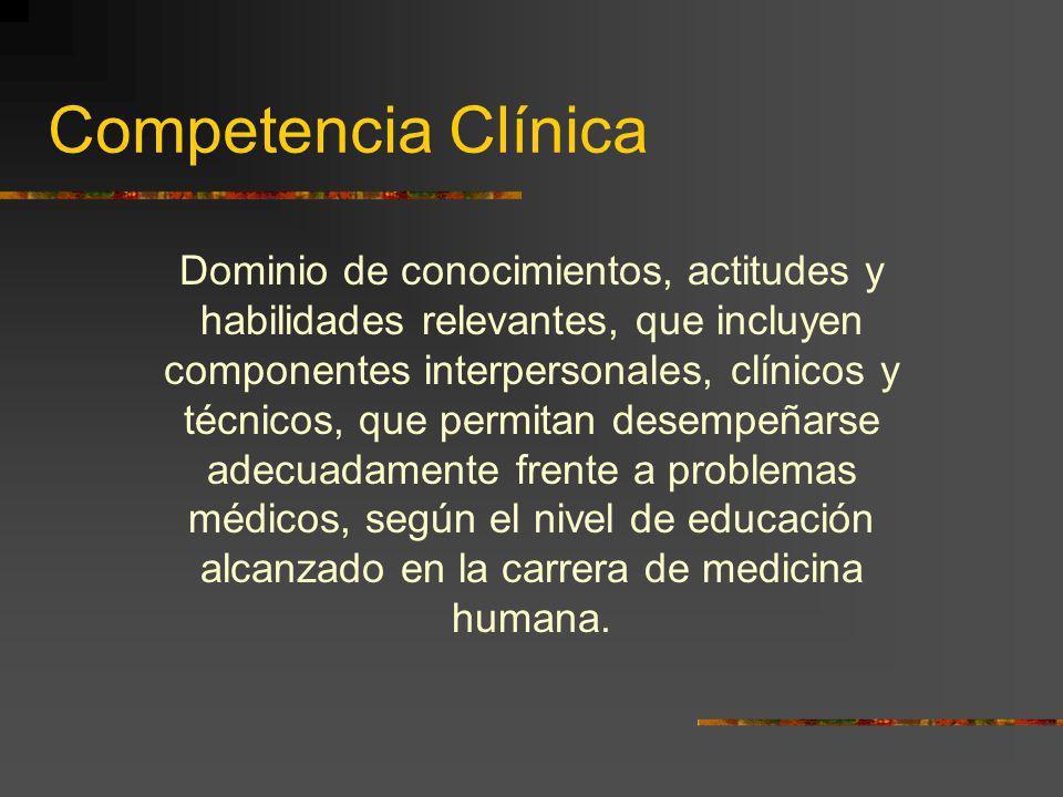 Componentes de la Competencia Clínica Competencia Clínica Conocimiento relevanteHabilidades relevantes Aspectos Actitudinales Interpersonal Clínica Técnica Resolución de problemas clínicos Desempeño Clínico