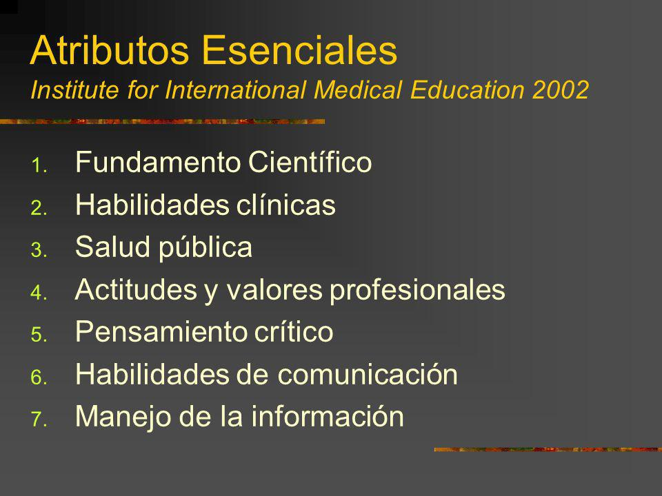 Atributos Esenciales Institute for International Medical Education 2002 1. Fundamento Científico 2. Habilidades clínicas 3. Salud pública 4. Actitudes