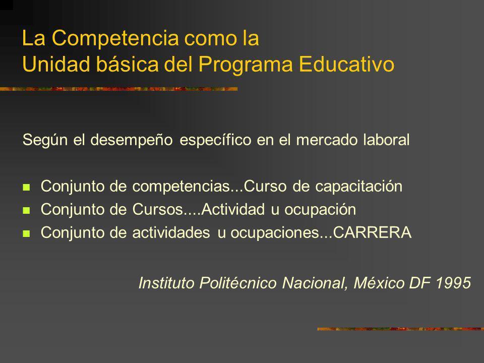 La Competencia como la Unidad básica del Programa Educativo Según el desempeño específico en el mercado laboral Conjunto de competencias...Curso de ca