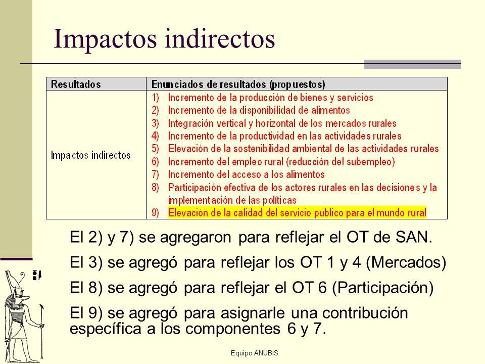 Equipo ANUBIS Impactos indirectos El 2) y 7) se agregaron para reflejar el OT de SAN. El 3) se agregó para reflejar los OT 1 y 4 (Mercados) El 8) se a