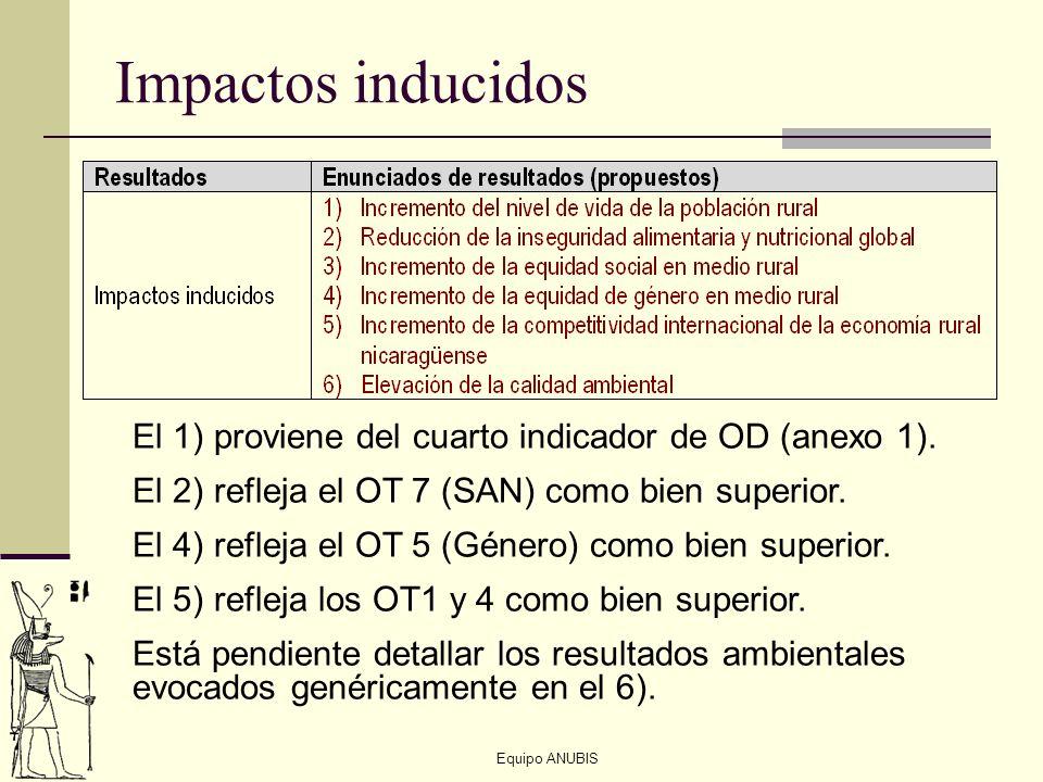 Equipo ANUBIS Impactos inducidos El 1) proviene del cuarto indicador de OD (anexo 1). El 2) refleja el OT 7 (SAN) como bien superior. El 4) refleja el