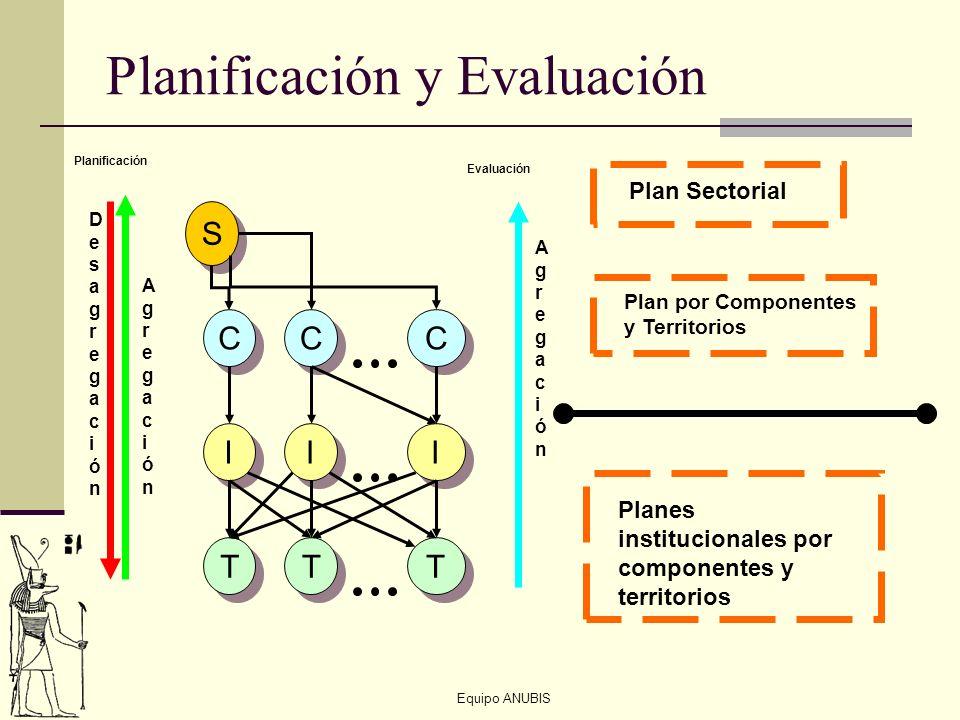 Equipo ANUBIS Planificación y Evaluación T T T T T T S S C C C C C C I I I I I I DesagregaciónDesagregación AgregaciónAgregación Plan Sectorial Planes
