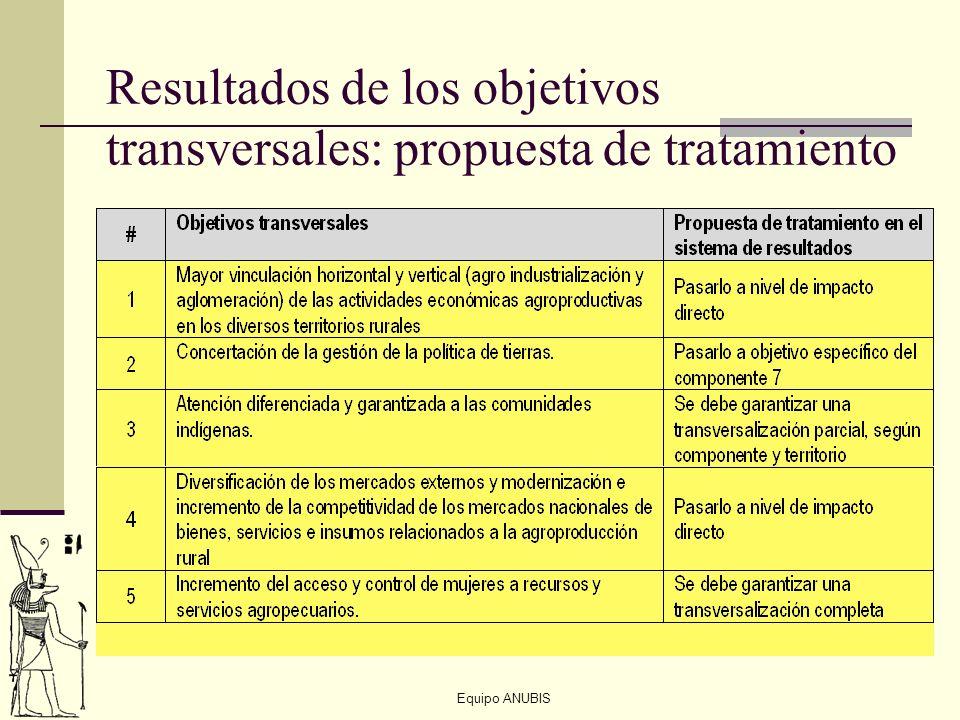 Equipo ANUBIS Resultados de los objetivos transversales: propuesta de tratamiento