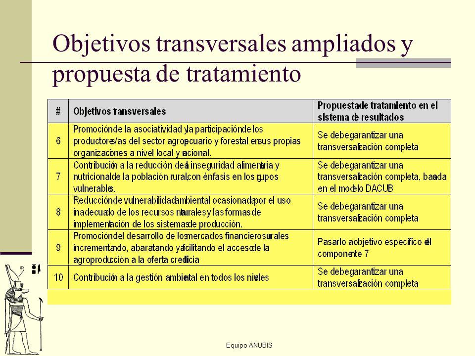 Equipo ANUBIS Objetivos transversales ampliados y propuesta de tratamiento