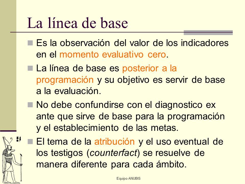 Equipo ANUBIS La línea de base Es la observación del valor de los indicadores en el momento evaluativo cero. La línea de base es posterior a la progra