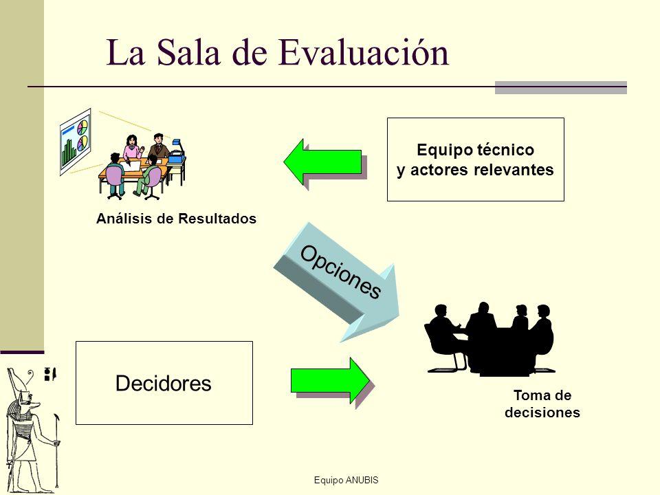 Equipo ANUBIS La Sala de Evaluación Análisis de Resultados Toma de decisiones Opciones Equipo técnico y actores relevantes Decidores