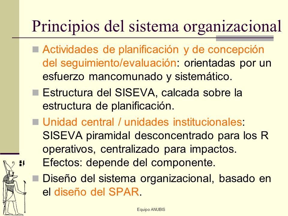 Equipo ANUBIS Principios del sistema organizacional Actividades de planificación y de concepción del seguimiento/evaluación: orientadas por un esfuerz