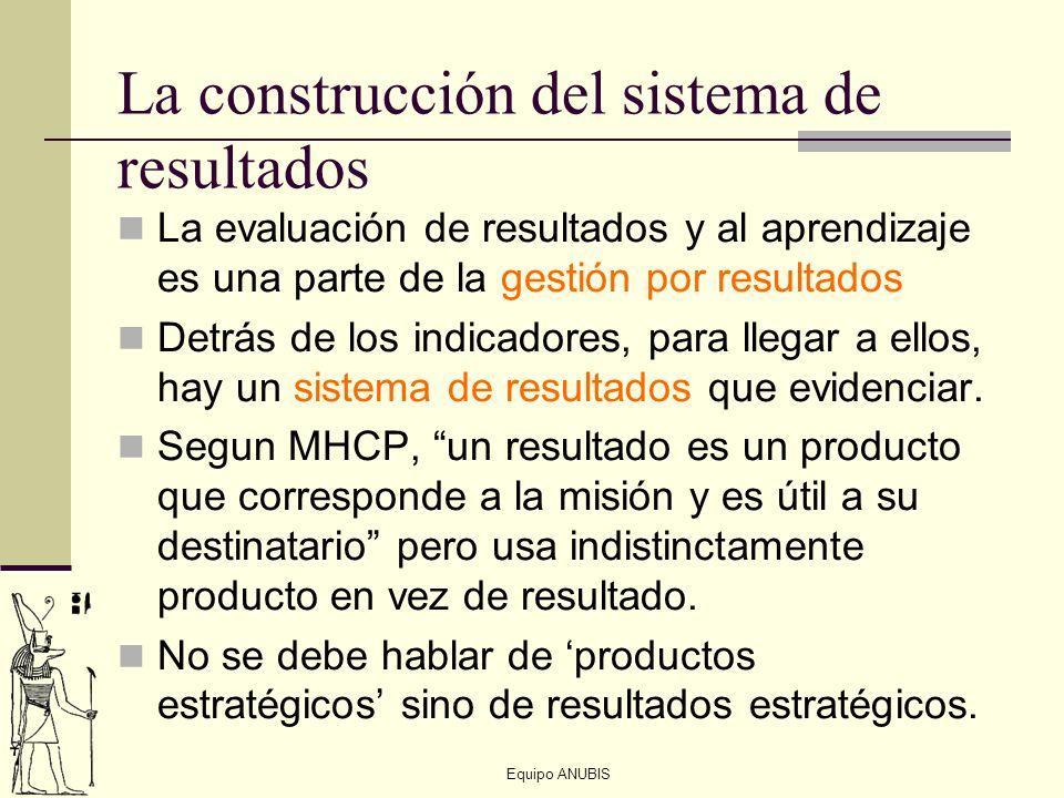 Equipo ANUBIS La construcción del sistema de resultados La evaluación de resultados y al aprendizaje es una parte de la gestión por resultados Detrás