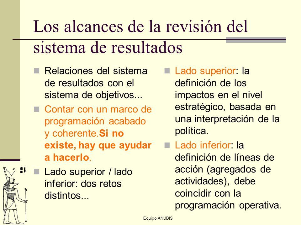 Equipo ANUBIS Los alcances de la revisión del sistema de resultados Relaciones del sistema de resultados con el sistema de objetivos... Contar con un