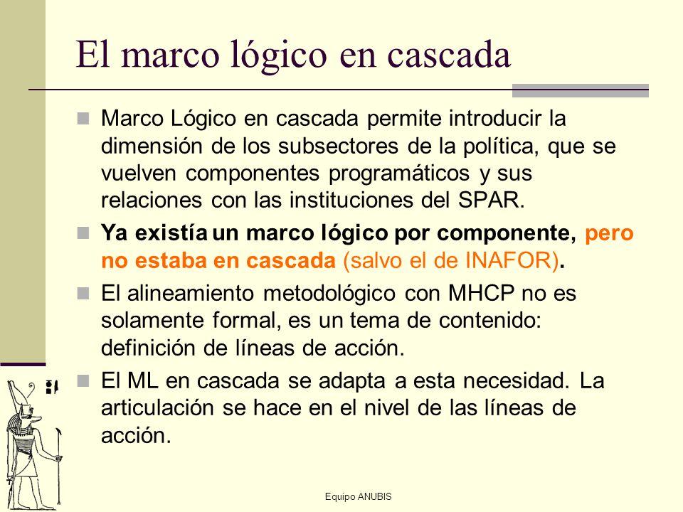 Equipo ANUBIS El marco lógico en cascada Marco Lógico en cascada permite introducir la dimensión de los subsectores de la política, que se vuelven com
