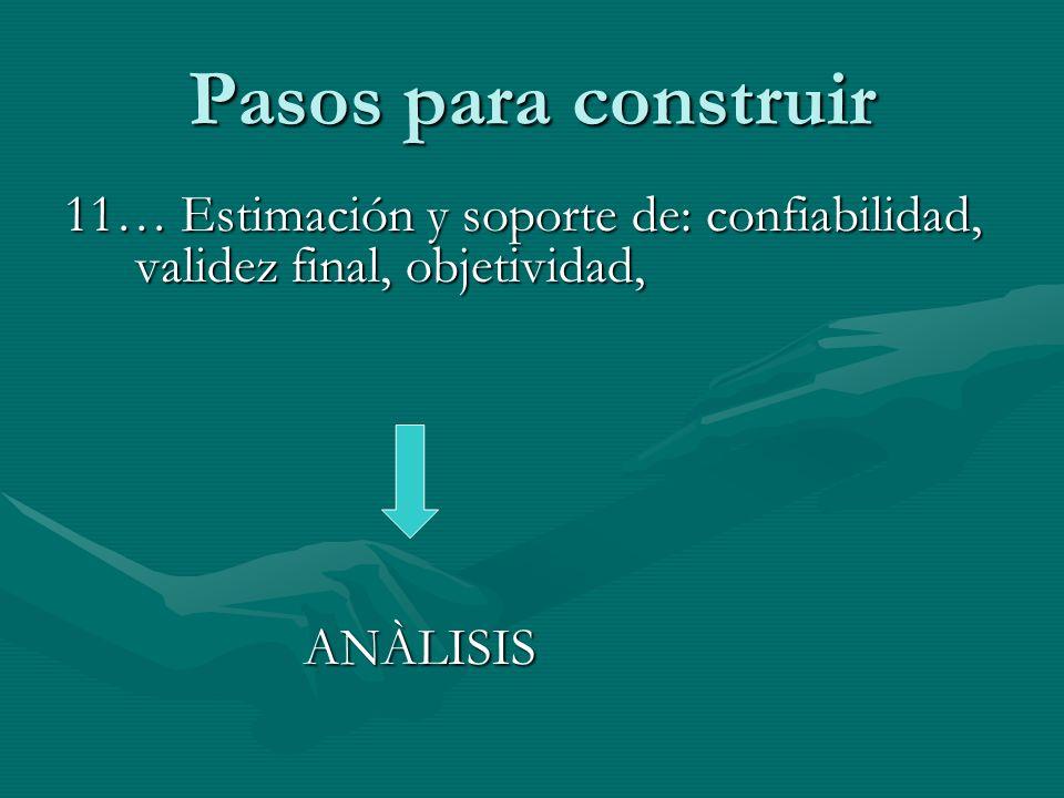 Pasos para construir 11… Estimación y soporte de: confiabilidad, validez final, objetividad, ANÀLISIS ANÀLISIS