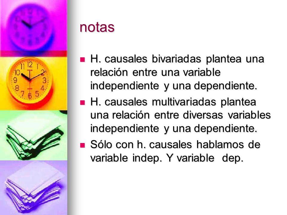 notas H. causales bivariadas plantea una relación entre una variable independiente y una dependiente. H. causales bivariadas plantea una relación entr