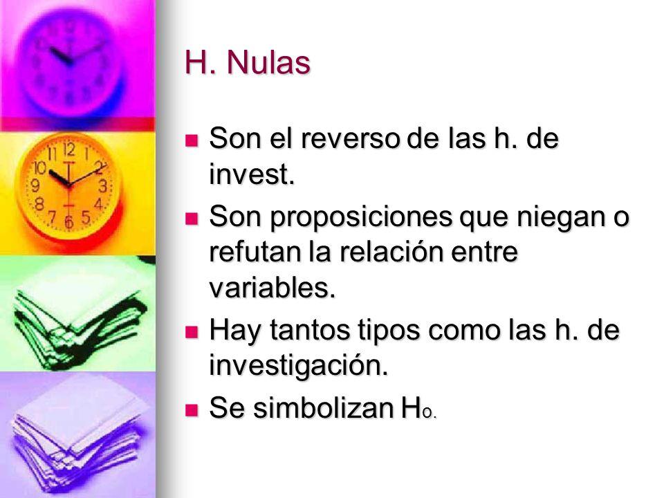 H. Nulas Son el reverso de las h. de invest. Son el reverso de las h. de invest. Son proposiciones que niegan o refutan la relación entre variables. S
