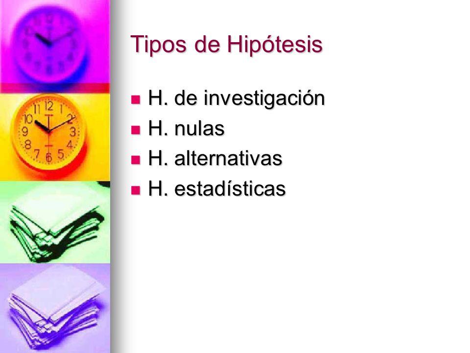 Tipos de Hipótesis H. de investigación H. de investigación H. nulas H. nulas H. alternativas H. alternativas H. estadísticas H. estadísticas
