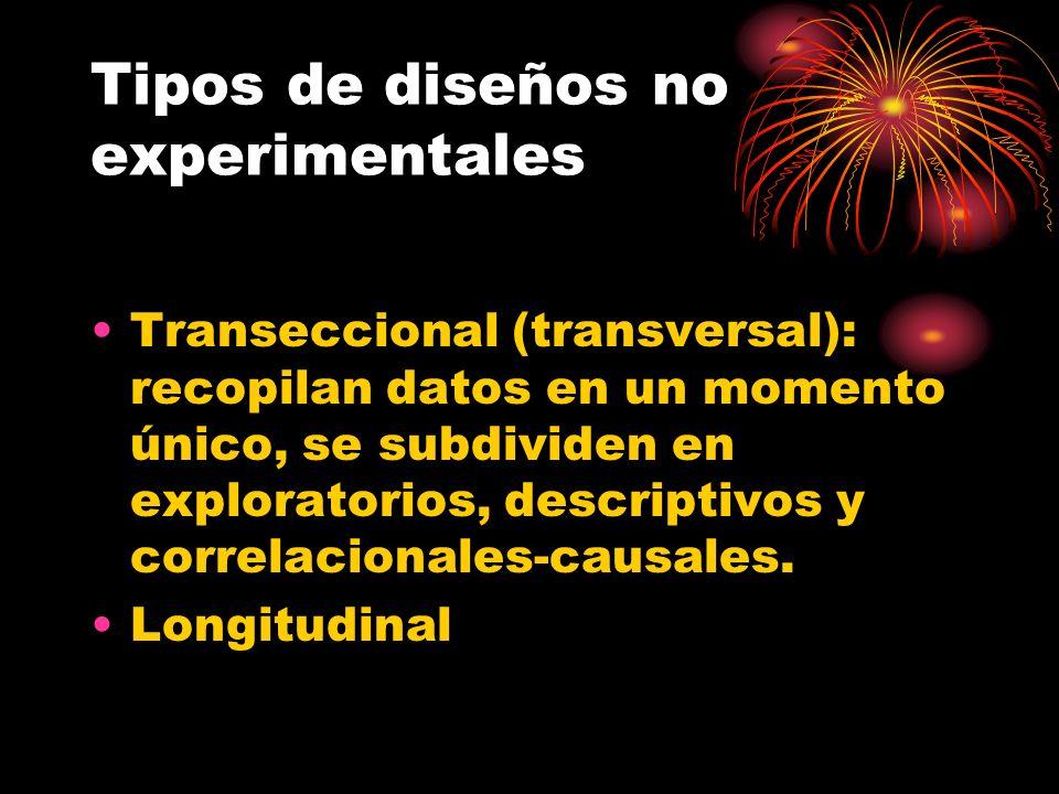 Tipos de diseños no experimentales Transeccional (transversal): recopilan datos en un momento único, se subdividen en exploratorios, descriptivos y co