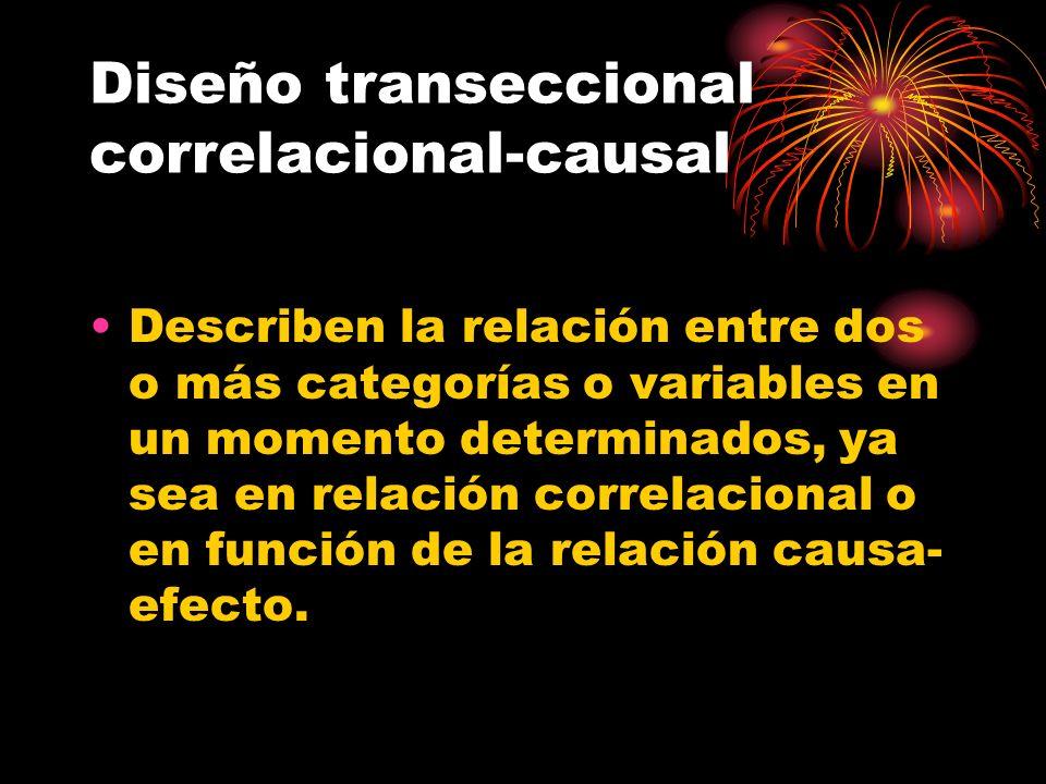 Diseño transeccional correlacional-causal Describen la relación entre dos o más categorías o variables en un momento determinados, ya sea en relación
