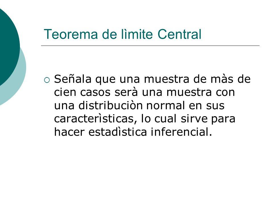 Teorema de lìmite Central Señala que una muestra de màs de cien casos serà una muestra con una distribuciòn normal en sus caracterìsticas, lo cual sir