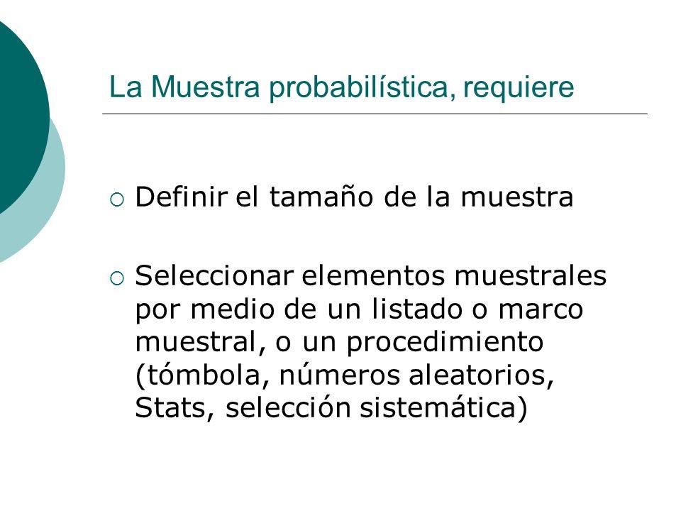 La Muestra probabilística, requiere Definir el tamaño de la muestra Seleccionar elementos muestrales por medio de un listado o marco muestral, o un pr