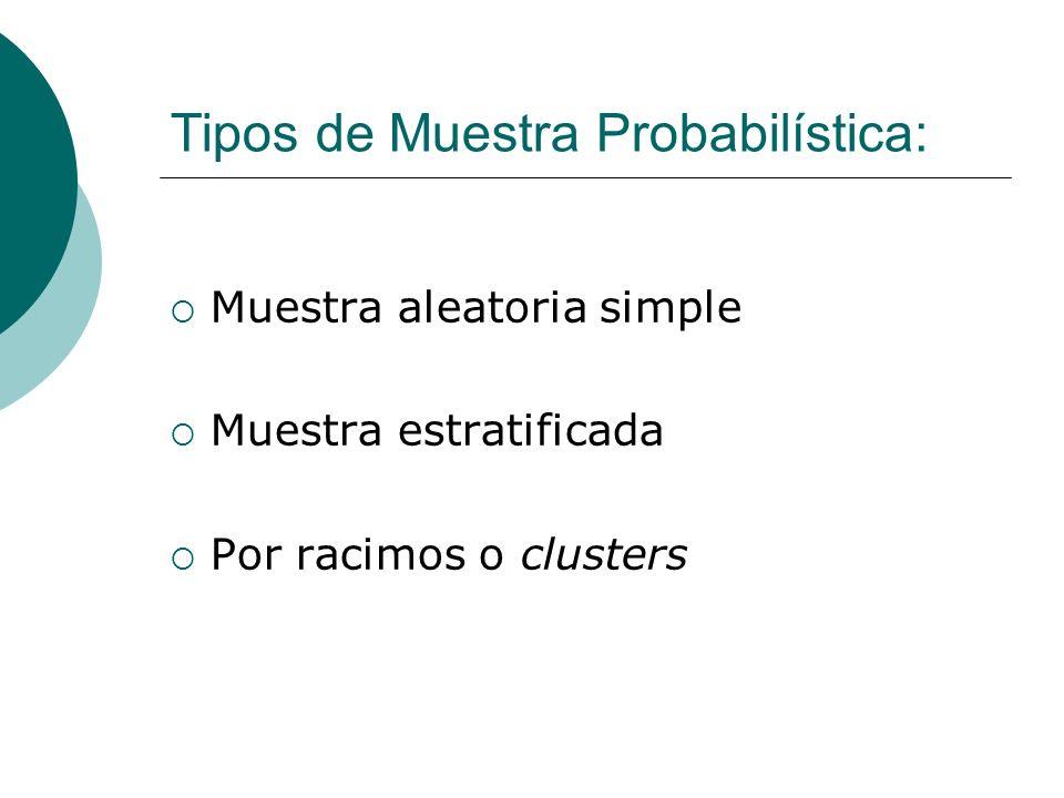 Tipos de Muestra Probabilística: Muestra aleatoria simple Muestra estratificada Por racimos o clusters