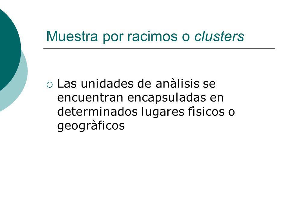 Muestra por racimos o clusters Las unidades de anàlisis se encuentran encapsuladas en determinados lugares fìsicos o geogràficos