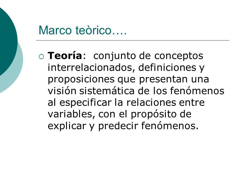 Marco teòrico…. Teoría: conjunto de conceptos interrelacionados, definiciones y proposiciones que presentan una visión sistemática de los fenómenos al