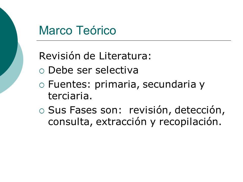 Marco Teórico Revisión de Literatura: Debe ser selectiva Fuentes: primaria, secundaria y terciaria. Sus Fases son: revisión, detección, consulta, extr