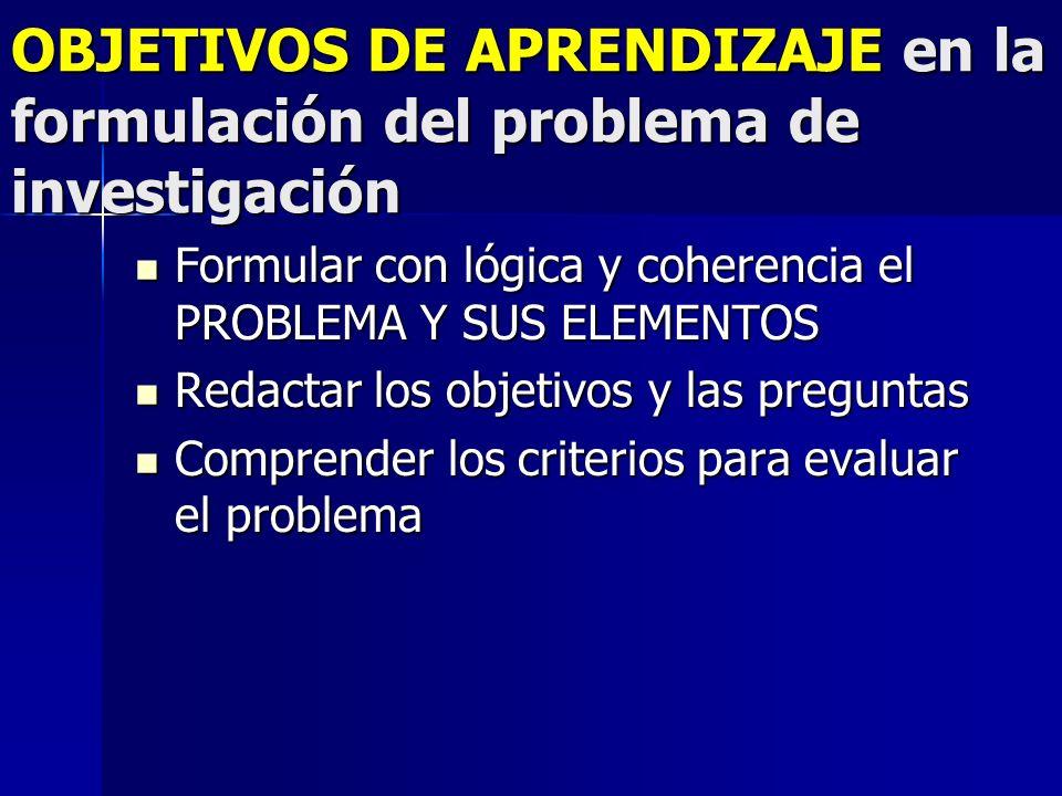 OBJETIVOS DE APRENDIZAJE en la formulación del problema de investigación Formular con lógica y coherencia el PROBLEMA Y SUS ELEMENTOS Formular con lógica y coherencia el PROBLEMA Y SUS ELEMENTOS Redactar los objetivos y las preguntas Redactar los objetivos y las preguntas Comprender los criterios para evaluar el problema Comprender los criterios para evaluar el problema