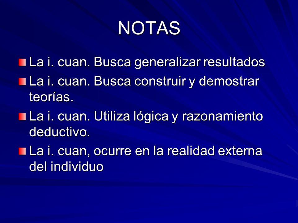 NOTAS La i. cuan. Busca generalizar resultados La i. cuan. Busca construir y demostrar teorías. La i. cuan. Utiliza lógica y razonamiento deductivo. L