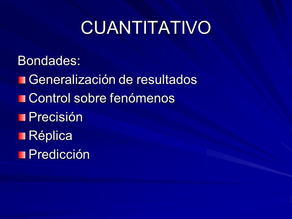 CUANTITATIVO Bondades: Generalización de resultados Control sobre fenómenos PrecisiónRéplicaPredicción