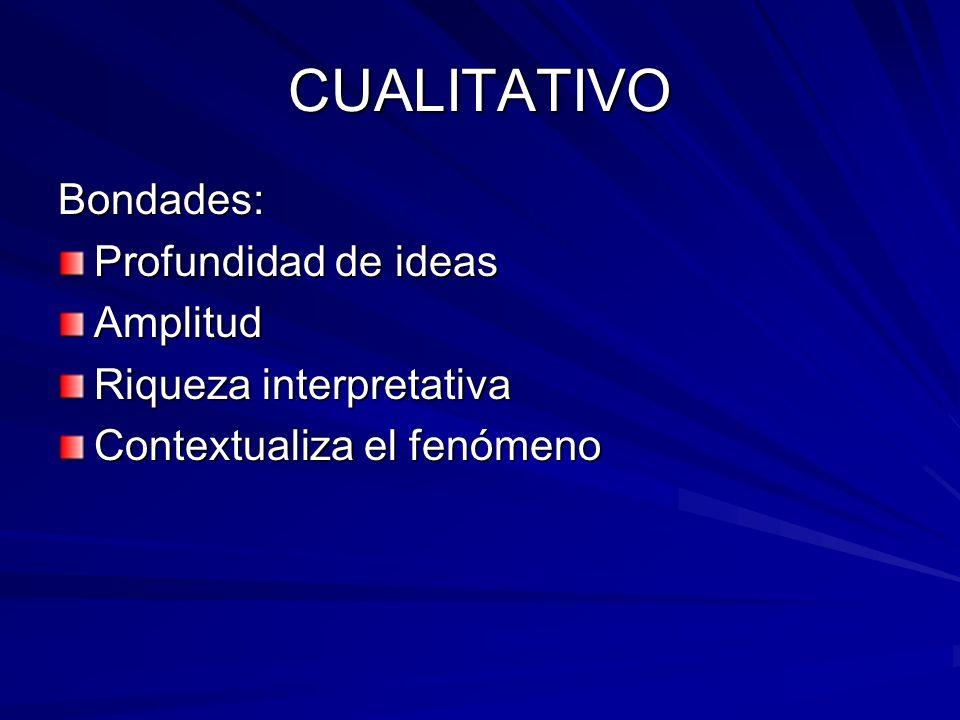 CUALITATIVO Bondades: Profundidad de ideas Amplitud Riqueza interpretativa Contextualiza el fenómeno
