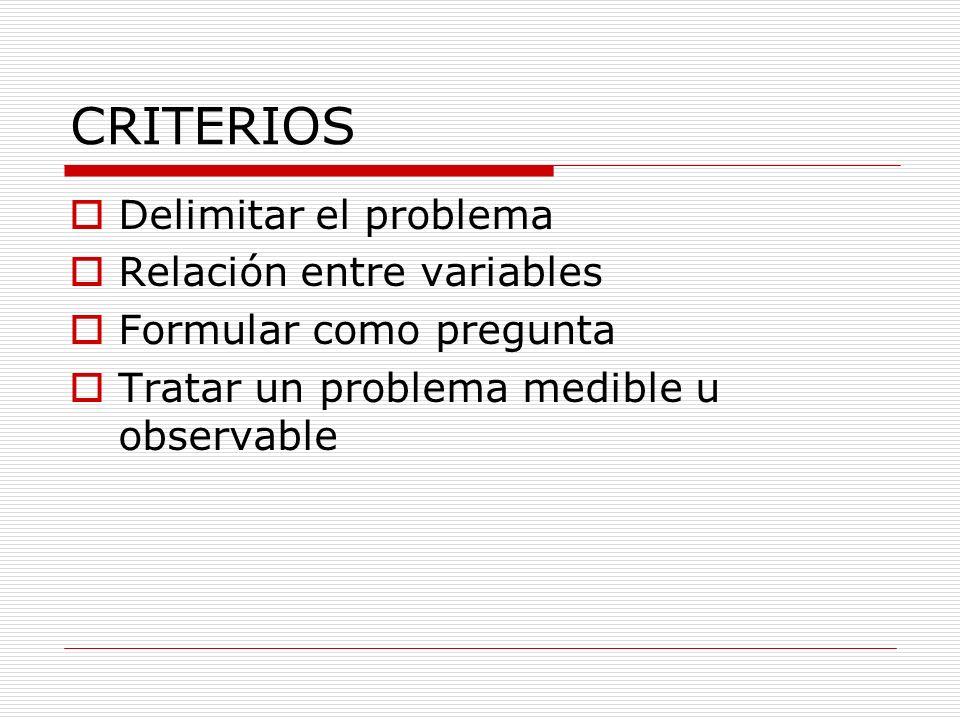 CRITERIOS Delimitar el problema Relación entre variables Formular como pregunta Tratar un problema medible u observable