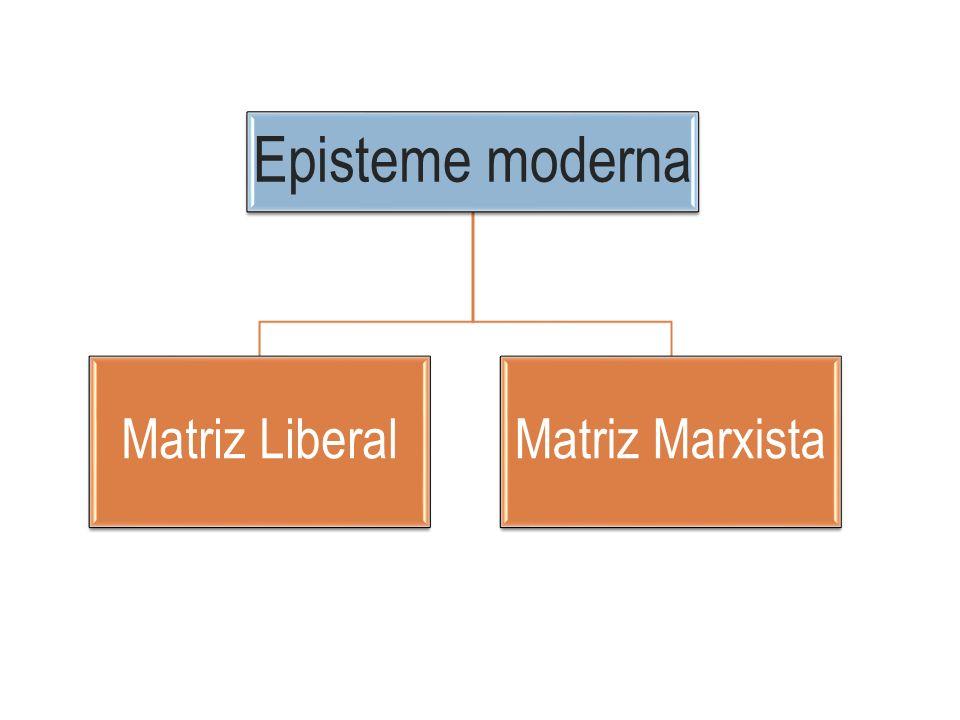 Episteme moderna Matriz LiberalMatriz Marxista