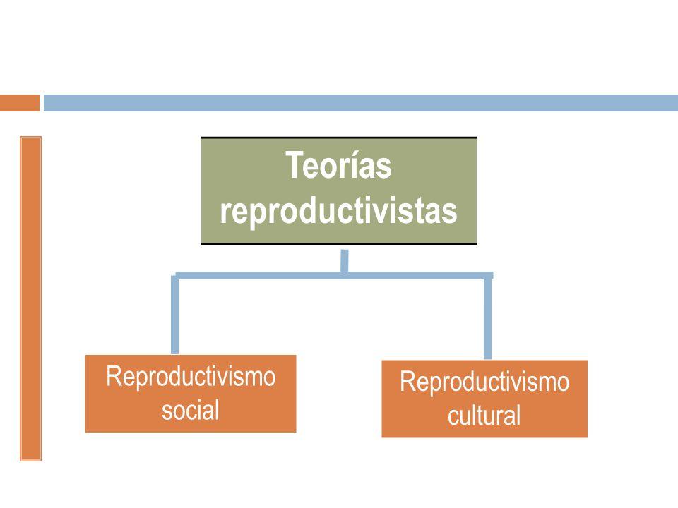 Reproductivismo social Foco de atención: Se centra en ver cómo las instituciones reproducen las relaciones sociales de producción… reproduciendo así las clases sociales y las desigualdades sociales…