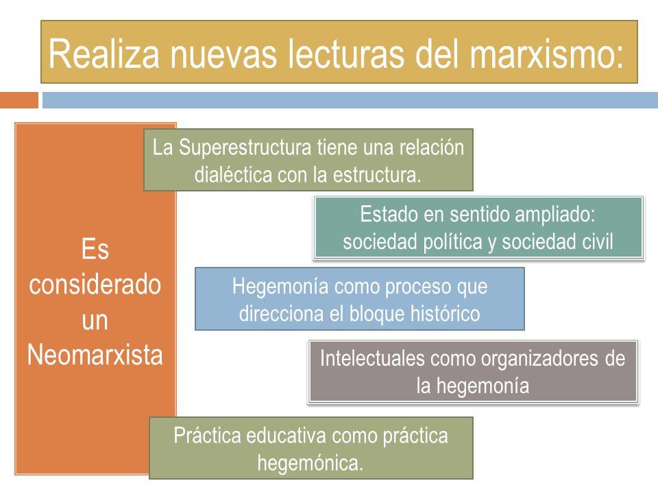 Realiza nuevas lecturas del marxismo: Es considerado un Neomarxista La Superestructura tiene una relación dialéctica con la estructura. Estado en sent