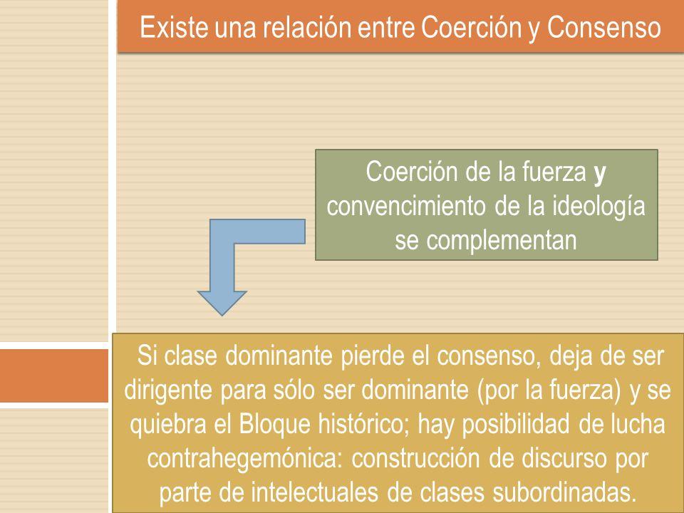 Existe una relación entre Coerción y Consenso Coerción de la fuerza y convencimiento de la ideología se complementan Si clase dominante pierde el cons