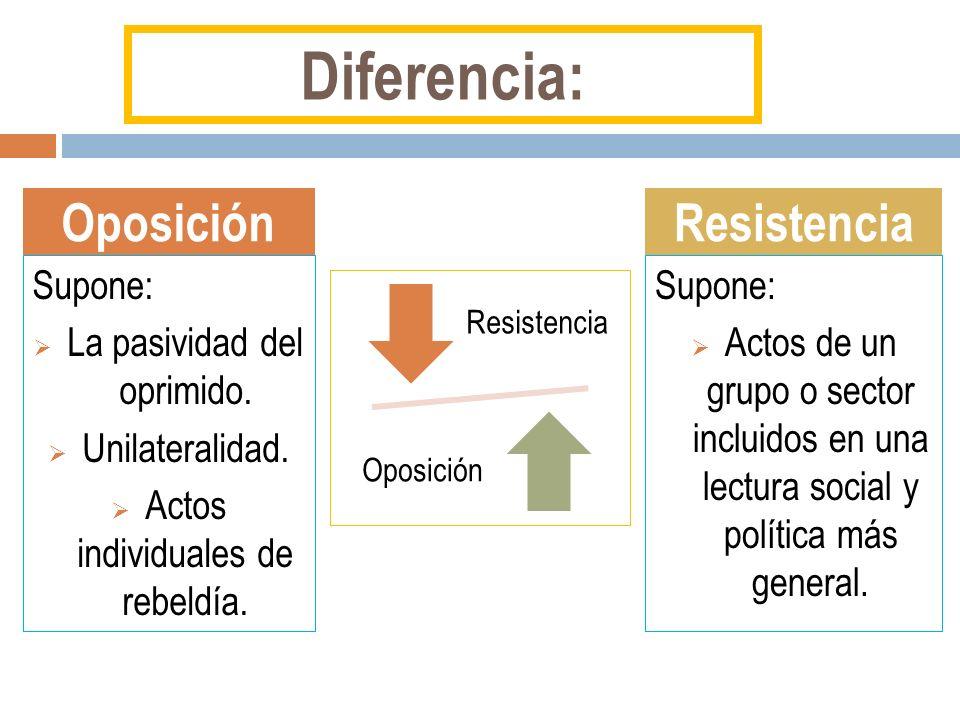 Resistencia Oposición Diferencia: Oposición Supone: La pasividad del oprimido. Unilateralidad. Actos individuales de rebeldía. Resistencia Supone: Act