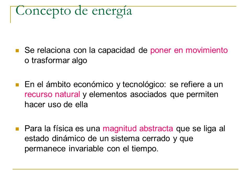 Concepto de energía Se relaciona con la capacidad de poner en movimiento o trasformar algo En el ámbito económico y tecnológico: se refiere a un recur