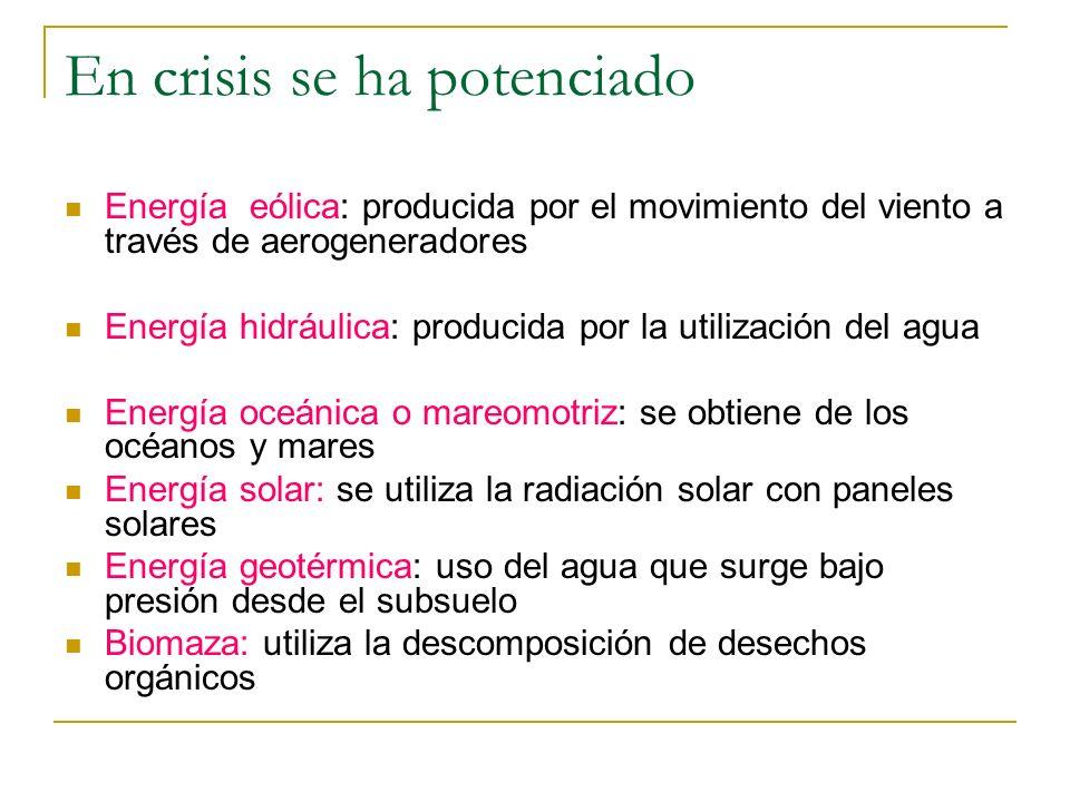 En crisis se ha potenciado Energía eólica: producida por el movimiento del viento a través de aerogeneradores Energía hidráulica: producida por la uti
