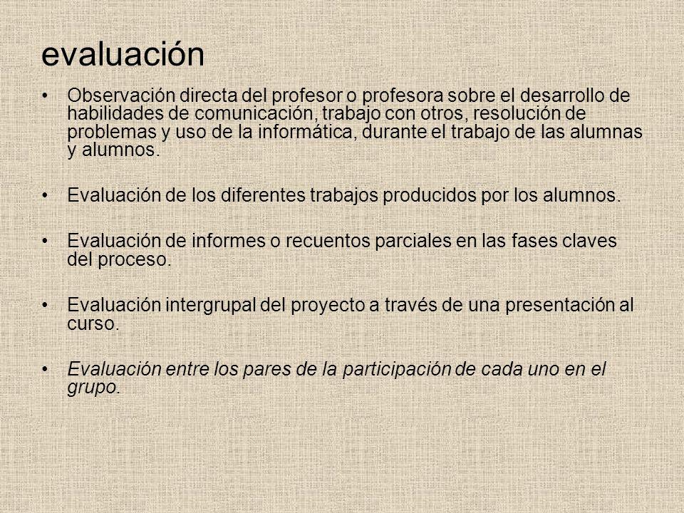 evaluación Observación directa del profesor o profesora sobre el desarrollo de habilidades de comunicación, trabajo con otros, resolución de problemas