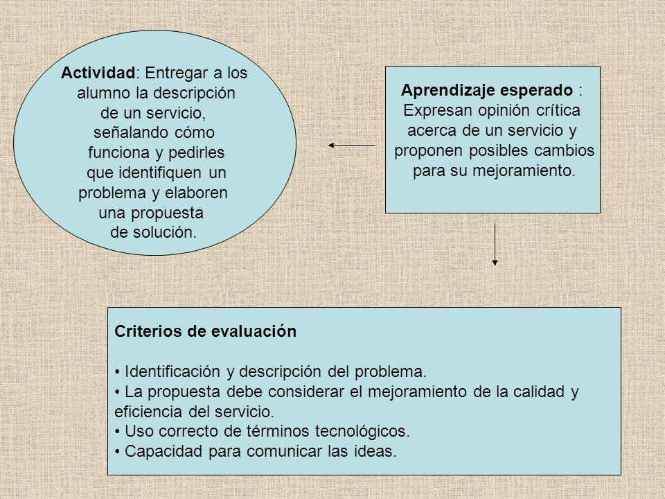 Actividad: Entregar a los alumno la descripción de un servicio, señalando cómo funciona y pedirles que identifiquen un problema y elaboren una propues