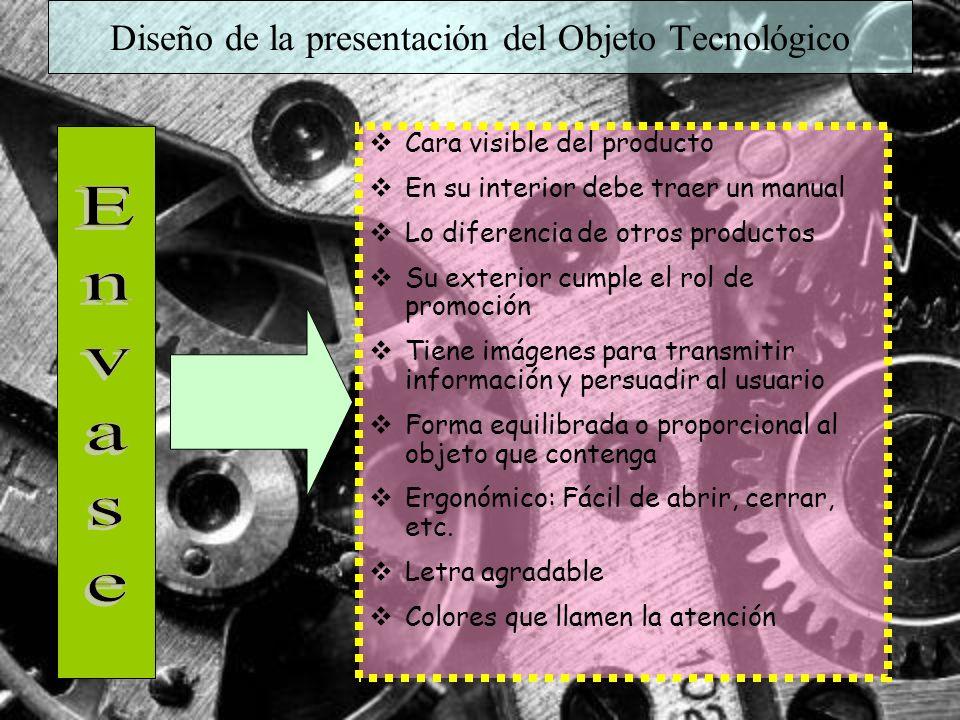 Diseño de la presentación del Objeto Tecnológico Cara visible del producto En su interior debe traer un manual Lo diferencia de otros productos Su ext