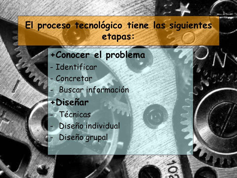 El proceso tecnológico tiene las siguientes etapas: +Conocer el problema - Identificar - Concretar -Buscar información +Diseñar -Técnicas -Diseño indi