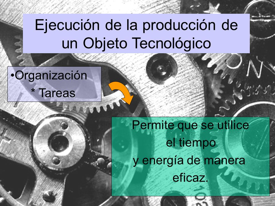 Ejecución de la producción de un Objeto Tecnológico Organización * Tareas Permite que se utilice el tiempo y energía de manera eficaz.