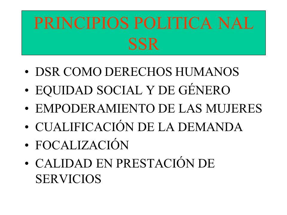 PRINCIPIOS POLITICA NAL SSR DSR COMO DERECHOS HUMANOS EQUIDAD SOCIAL Y DE GÉNERO EMPODERAMIENTO DE LAS MUJERES CUALIFICACIÓN DE LA DEMANDA FOCALIZACIÓ