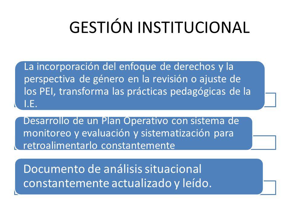 GESTIÓN INSTITUCIONAL La incorporación del enfoque de derechos y la perspectiva de género en la revisión o ajuste de los PEI, transforma las prácticas