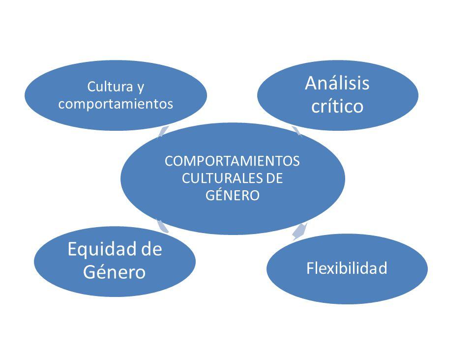 COMPORTAMIENTOS CULTURALES DE GÉNERO Análisis crítico Flexibilidad Equidad de Género Cultura y comportamientos