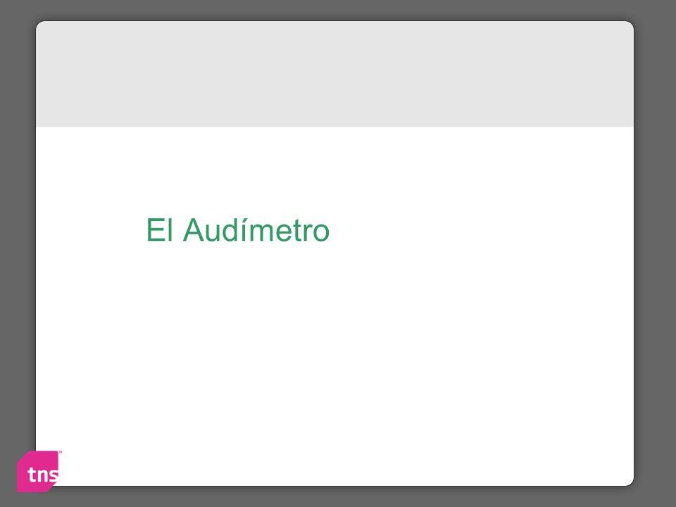 El Audímetro