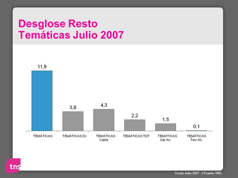 Desglose Resto Temáticas Julio 2007 Cuota Julio 2007 // Fuente TNS