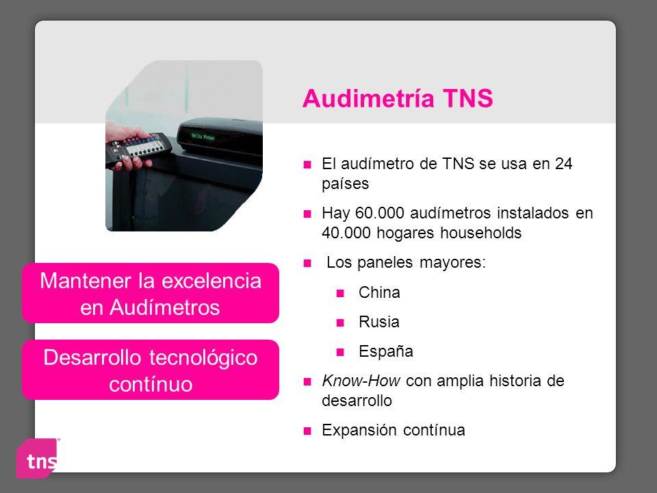 Audimetría TNS El audímetro de TNS se usa en 24 países Hay 60.000 audímetros instalados en 40.000 hogares households Los paneles mayores: China Rusia