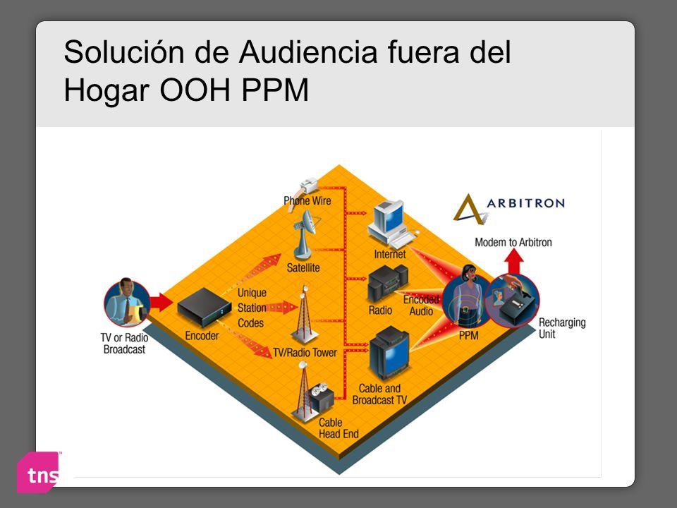 Solución de Audiencia fuera del Hogar OOH PPM